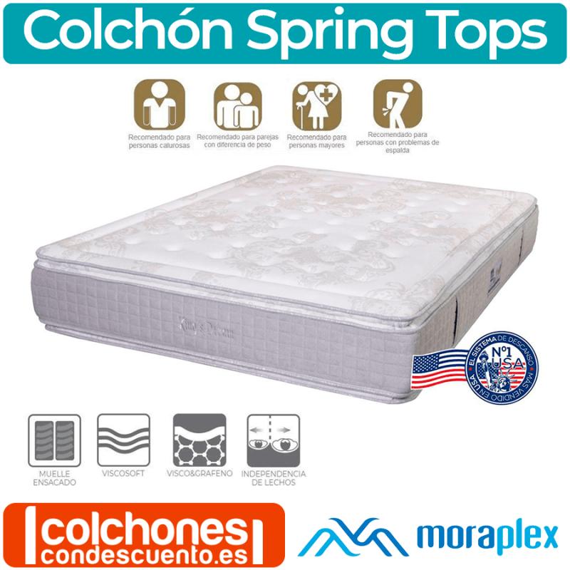 Colchones Moraplex.Colchon Spring Tops Moraplex Colchonescondescuento Es
