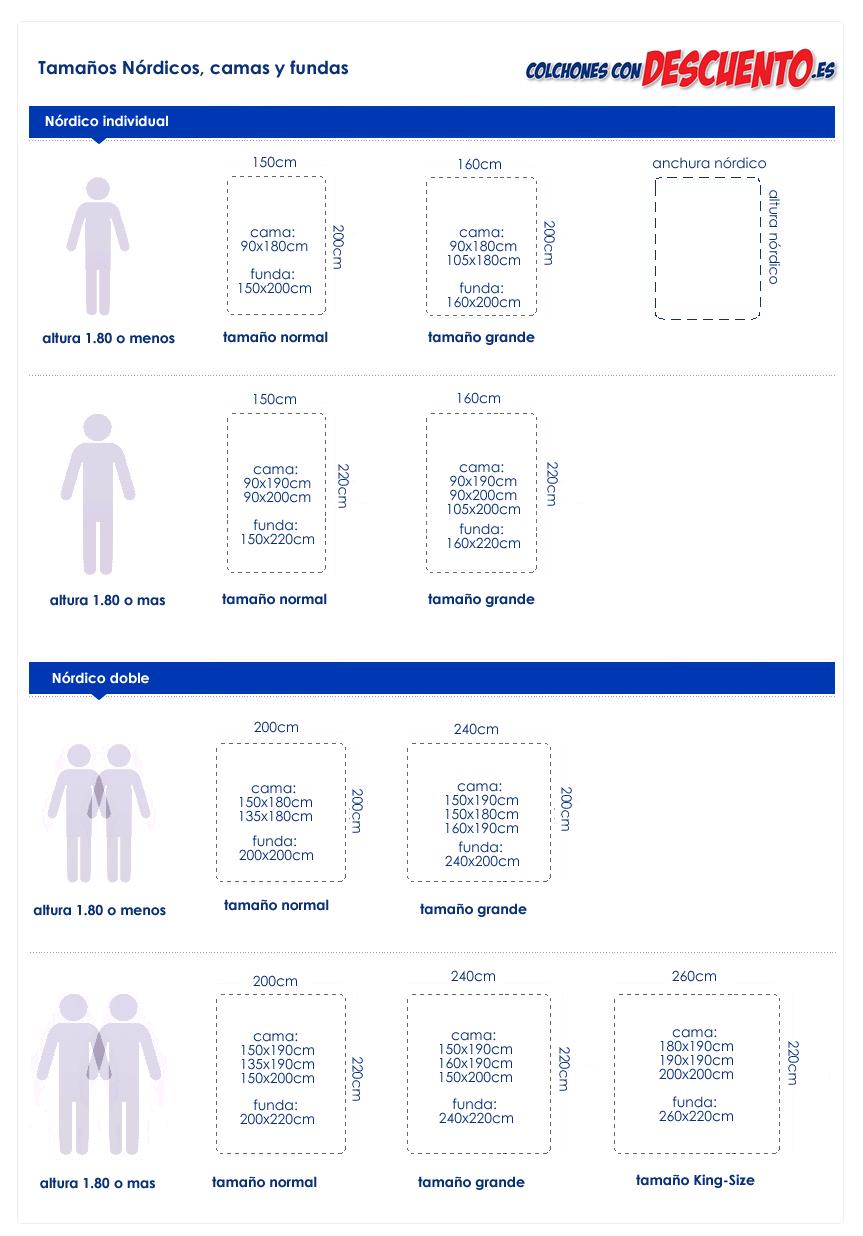 Rellenos nórdicos: tamaños, camas y fundas