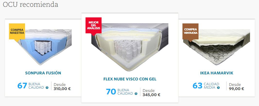Nube visco de flex mejor colch n por la ocu blog ccd - Mejor colchon viscoelastico del mercado ...