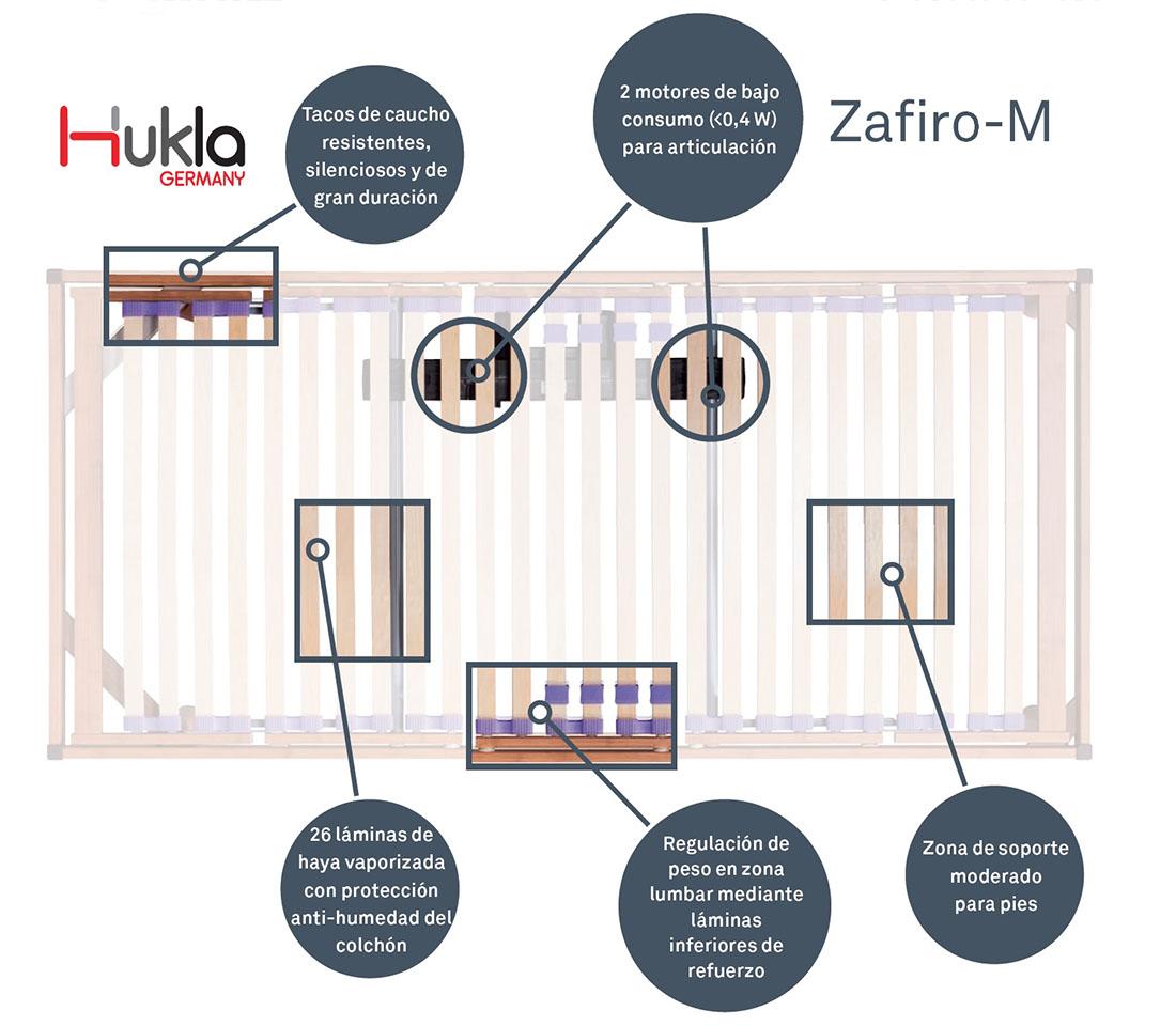componentes somier articulado Hukla Zafiro