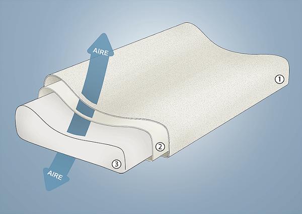 Capas Almohada ergonómica doble funda