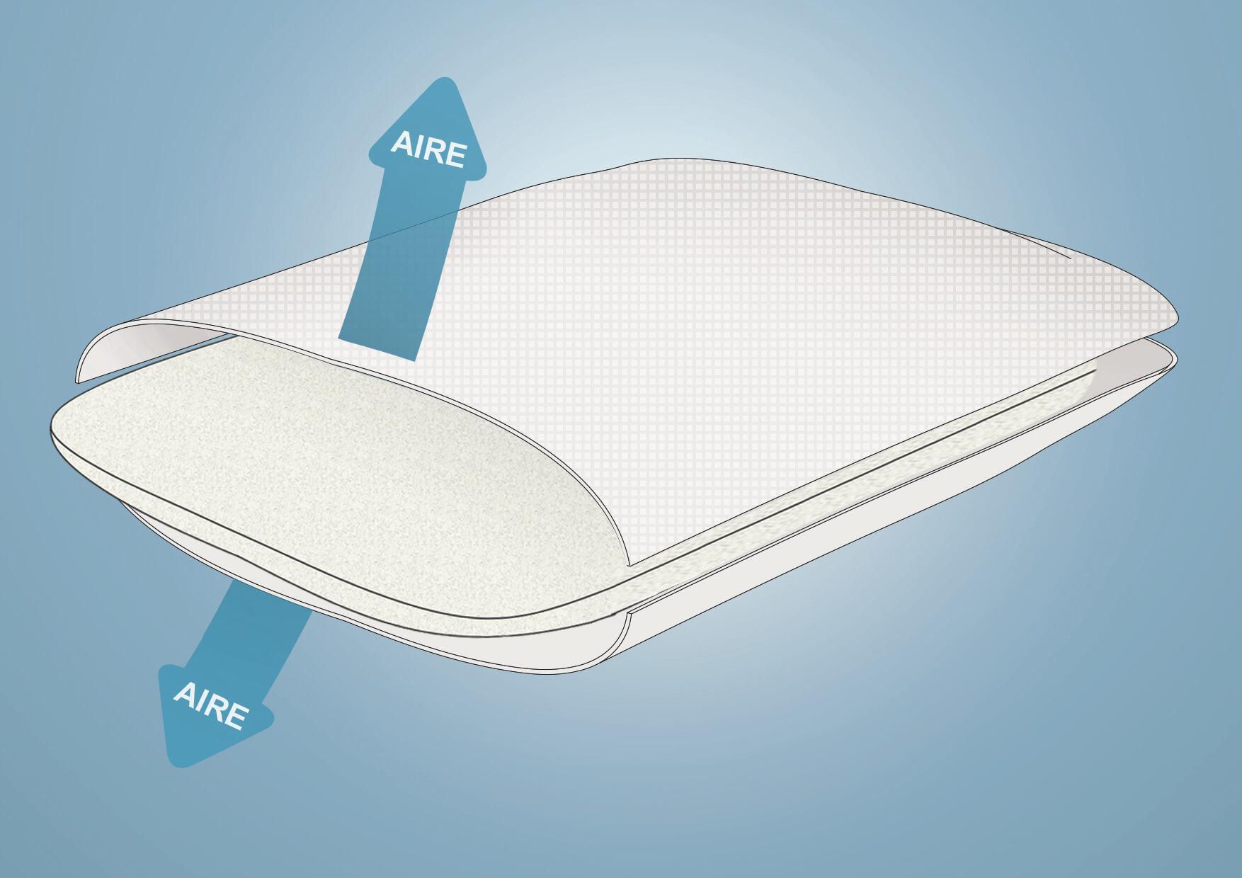 caracteristicas cojín asiento AH49 viscoelástico Pikolin Home