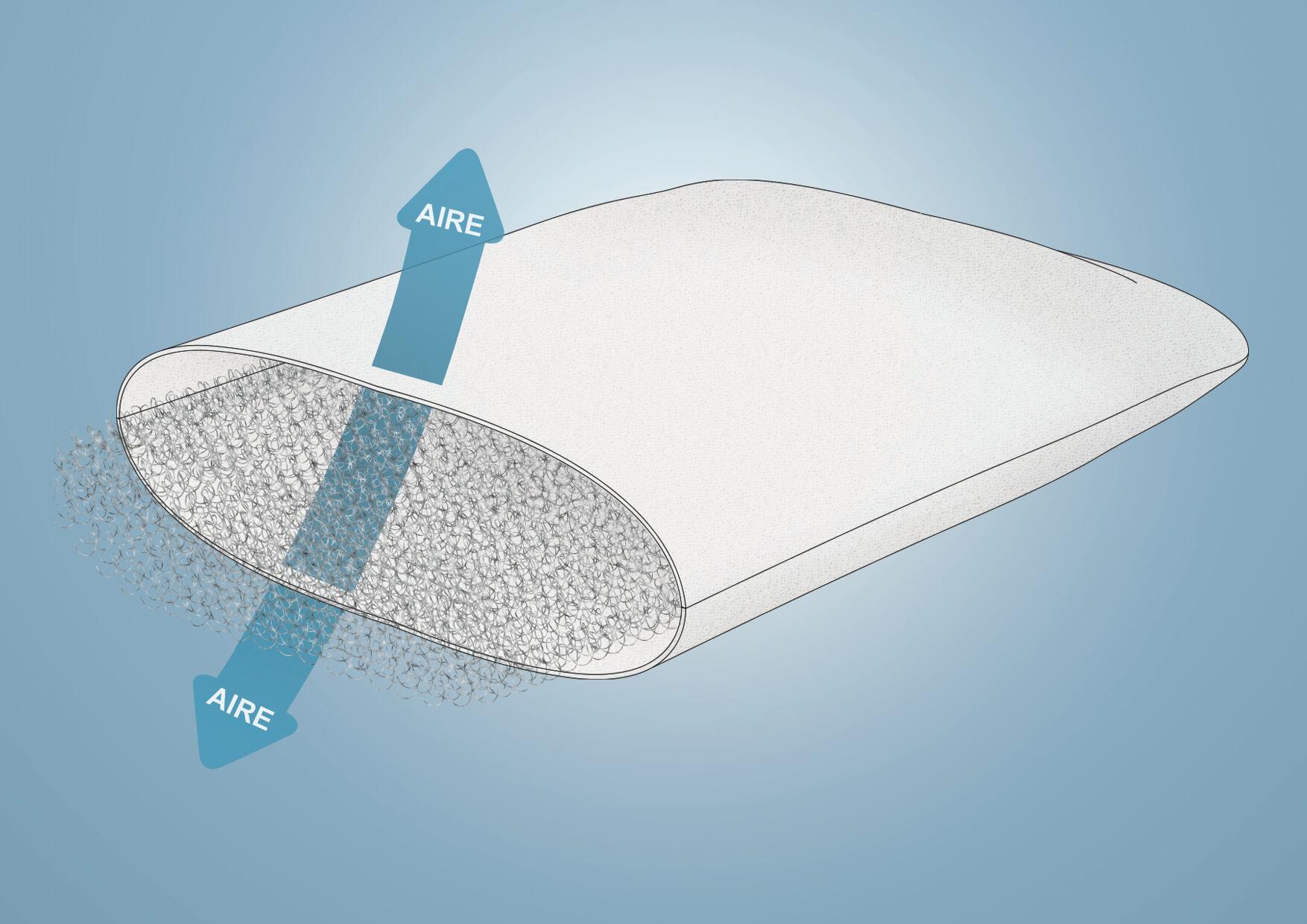 caracteristicas del cuadrante cc04 de fibra de Pikolin Home
