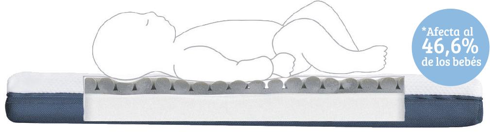 colchon cuna ecus