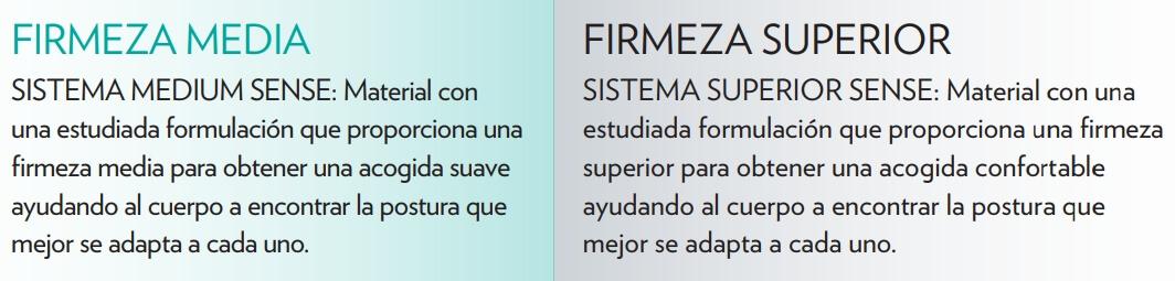 sistema de doble firmeza flex