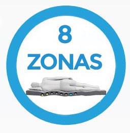 8-zonas