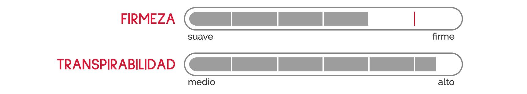 colchon articulado pikolin sensium